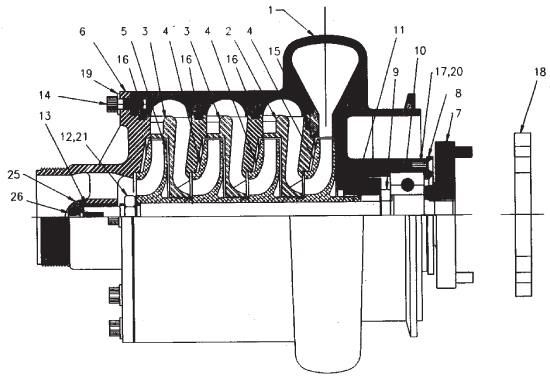 Four Stage Pump Buffer Coupling - 1798